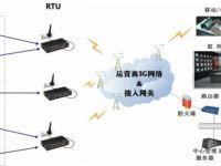 新品解析:杰和RTU智能硬件R100