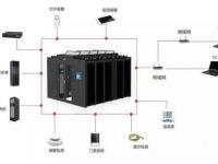 弱电工程模块化数据中心由哪些组成?
