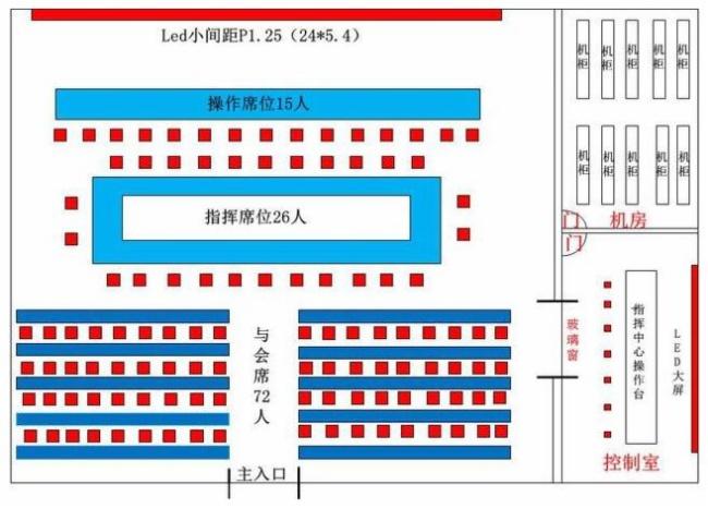 指挥中心完整设计方案2.jpg