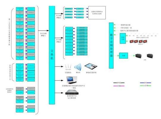 指揮中心系統圖.jpg