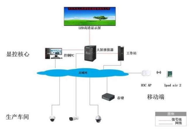 指揮中心系統拓撲圖.jpg
