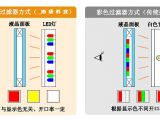 鑫亿光新型专利LCD航班显示屏,卓越功能助力大屏信息显示