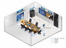 提升管理效率,打造卓越体验 | ATEN宏正智能会议系统解决方案