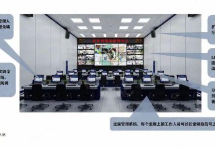 【itc城市運行指揮調度案例】?上海某城運中心