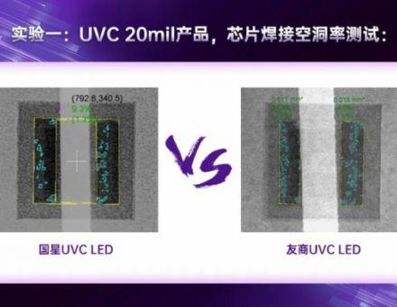 科普   那些隐藏在UVC LED背后的封装技术秘密