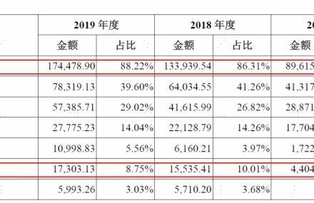 """峰米诉极米侵权索赔4500万 """"6·18""""大战一触即发"""