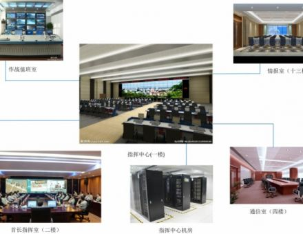 CREATOR快捷CS可视化分布式拼接与协作管理系统之指挥中心管理解决方案