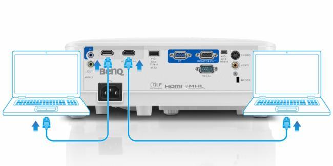高度兼容的双HDMI接口