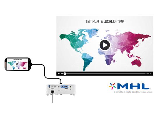 支持MHL连接