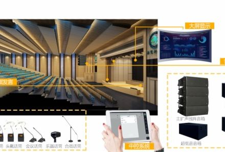 艾索电子智慧校园音视频整体解决方案