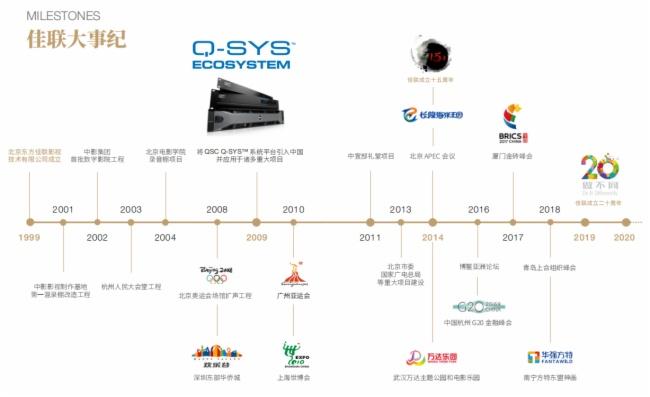 佳聯企業:多元發展,開拓創新,打造智能化定制化解決方案圖片