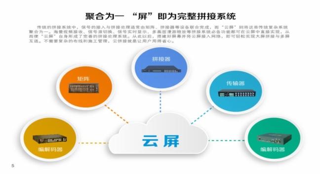 晶彩视讯应急指挥调度中心全域可视化运维平台