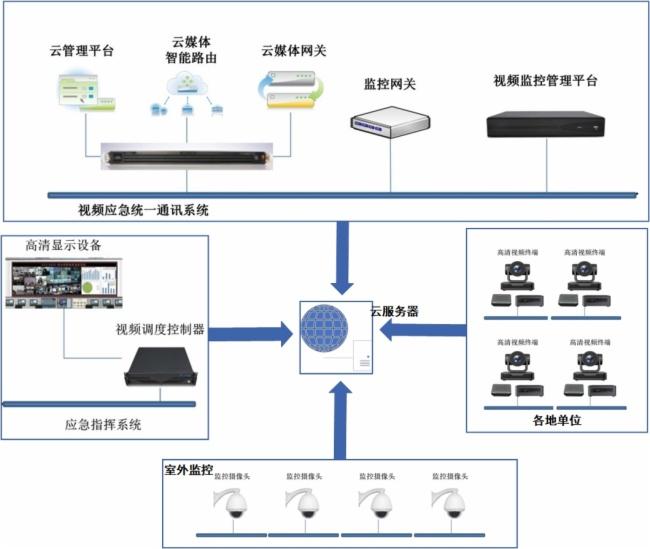 林克海德-可定制的視頻通訊系統解決方案