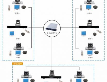 明日實業硬件電視電話會議系統—MR-AV視訊協同解決方案