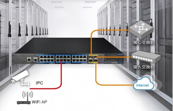 网络监控系统中如何选择和配置PoE交换机