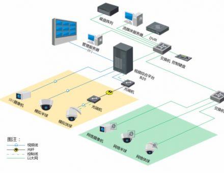 海康威视LCD大屏拼接系统解决方案