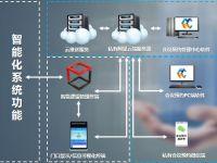 纬志电子-会议预约综合管理平台系统软件