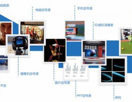 天创恒达TClive SP体育appbob官网整体解决方案