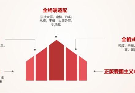 天津通信广播集团智慧融媒体一体化发布系统