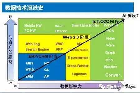 大数据+LCD户外<a href='http://www.ds-360.com/guanggaoji/index.htm target=_blank' _cke_saved_href='http://www.ds-360.com/guanggaoji/index.htm target=_blank' _cke_saved_href='http://www.ds-360.com/guanggaoji/index.htm target=_blank' _cke_saved_href='http://www.ds-360.com/guanggaoji/index.htm target=_blank' _cke_saved_href='http://www.ds-360.com/guanggaoji/index.htm target=_blank' rel = 'nofollow' target='_blank'>广告机</a>——户外营销闯关标配