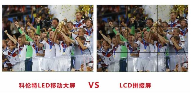 """看世界杯,科伦特156""""移动大屏让你爽翻天"""