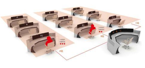 没有大动作,怎敢惊动您! 指挥中心坐席管理解决方案可视化KVM坐席协作系统