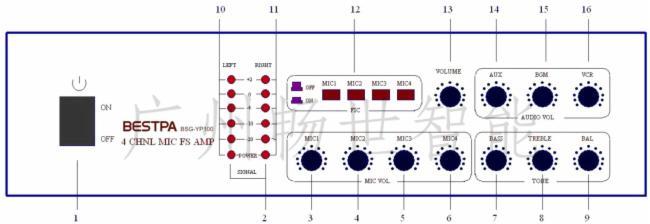 广州畅世BESTPA贝声BSG YP100数字移频功放前面板示意图
