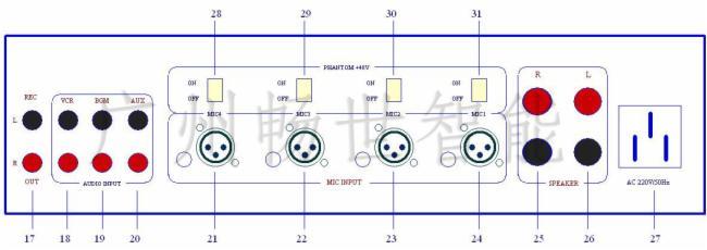 广州畅世BESTPA贝声BSG YP100数字移频功放后面板示意图