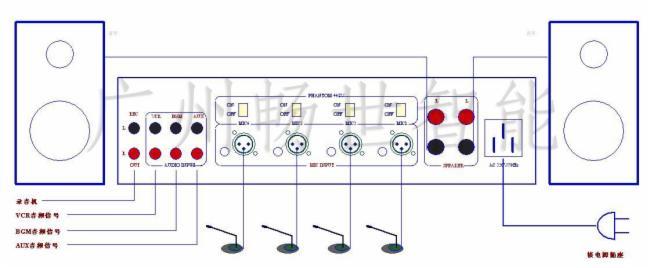 广州畅世BESTPA贝声BSG YP100-数字移频功放参考连接图