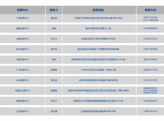 北京彩易达科技发展有限公司联系方式方法