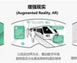 引领XR技术发展潮流,洲明雷迪奥XR解决方案重磅发布!
