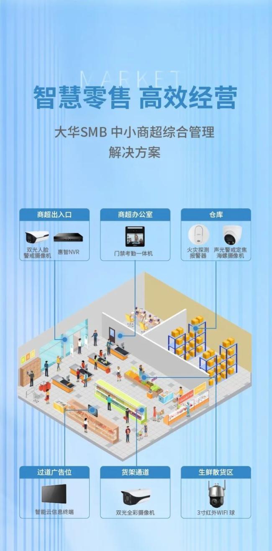智慧零售,高效经营 | 大华SMB中小商超综合管理解决方案