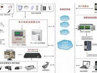 防盗报警系统中拾音器是如何安装与接线的?