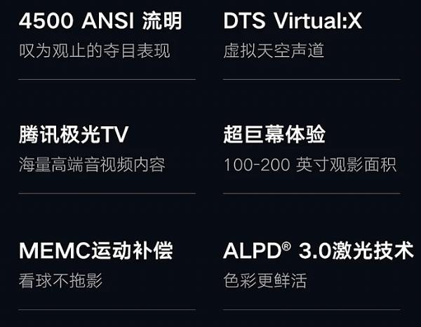 持續加碼,峰米攜手騰訊推出激光家庭影院4K極光Max,預售價26999元