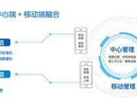 天跃科技:新一代金融安防智能管理系统方案