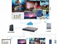 揚程電子OLED創意顯示屏方案