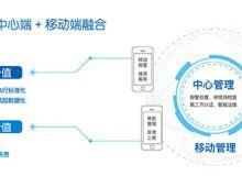 新一代金融安防智能管理系统解决方案
