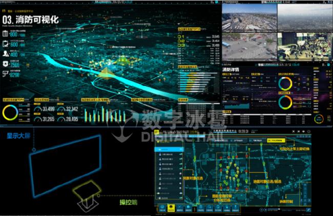 可視化系統不止炫酷!帶你領略強大的交互操控功能