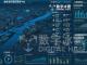 數字冰雹智慧環保大屏可視化決策系統