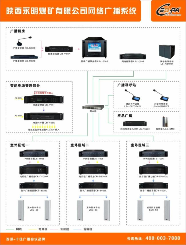 陕西永明煤矿IP网络广播系统