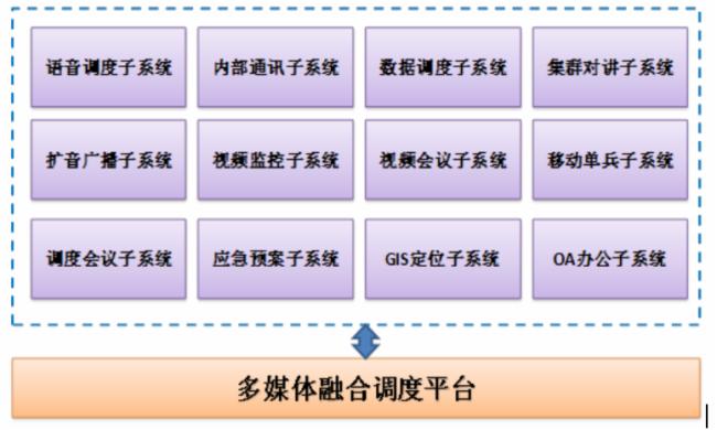 浅析智慧监狱综合管理系统平台(下)