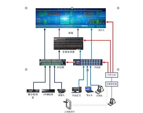 能源行业生产物流监测解决方案