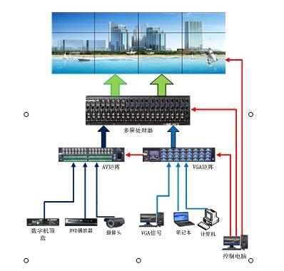 能源行業生產物流監測解決方案圖片