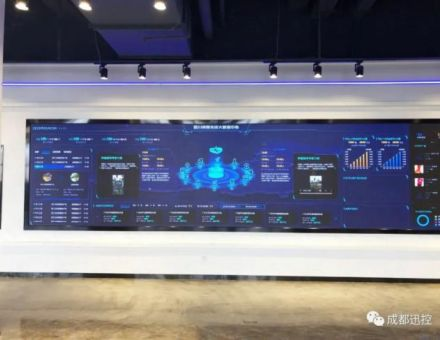 迅控SVS为四川某展馆打造控制系统