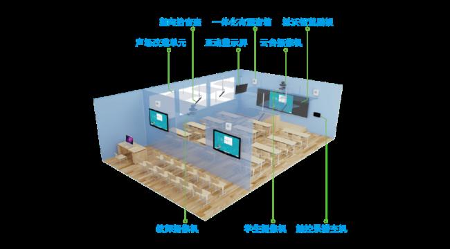 希沃四機位互動錄播方案,助力教師專業化成長