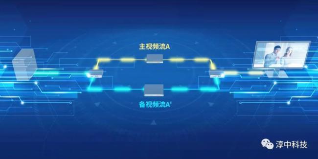 浅谈分布式系统的光网链路备份