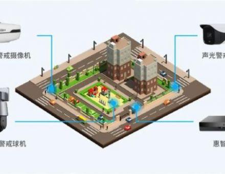 科技防范,可视管理 | 大华SMB社区智能周界解决方案