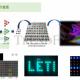 一文读懂 2020 Mini & Micro LED产业商机与趋势图片