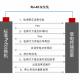 【PoE专栏】3招轻松分辨标准PoE与非标PoE交换机图片
