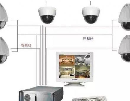 监控系统的组成部分及作用